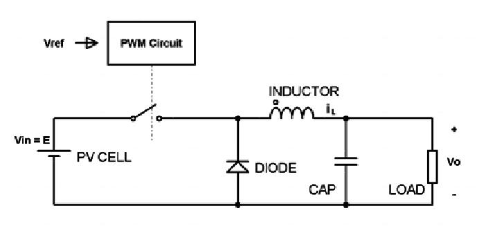 part view battery comparison part diagram