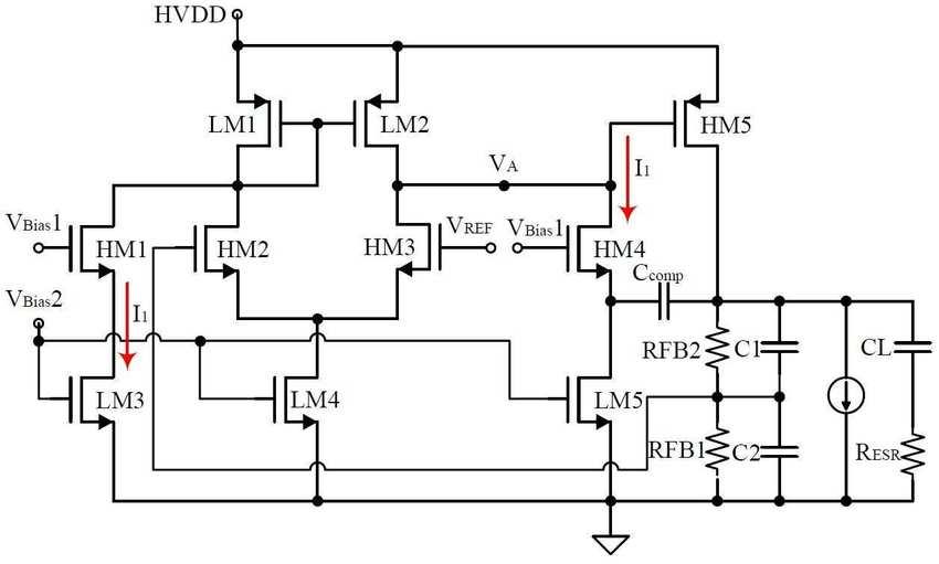 LDO voltage regulator Download Scientific Diagram