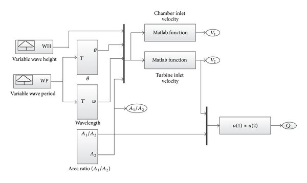 battery cell circuit diagram