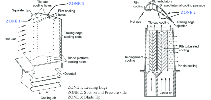 jet engine diagram