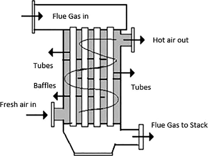 thermal power plant diagram