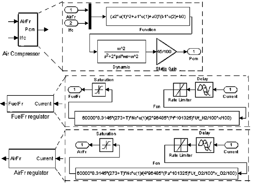 buffalo air compressor wiring diagram