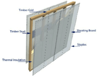 Standard Timber Framed Shear Wall Components | Download ...
