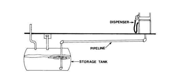 dispensing gas wiring diagram dispensing