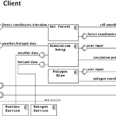 Wildfire Pro Diagram Wiring Diagram