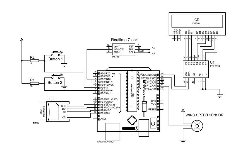 Wiring diagram of the wind power measurement system Download