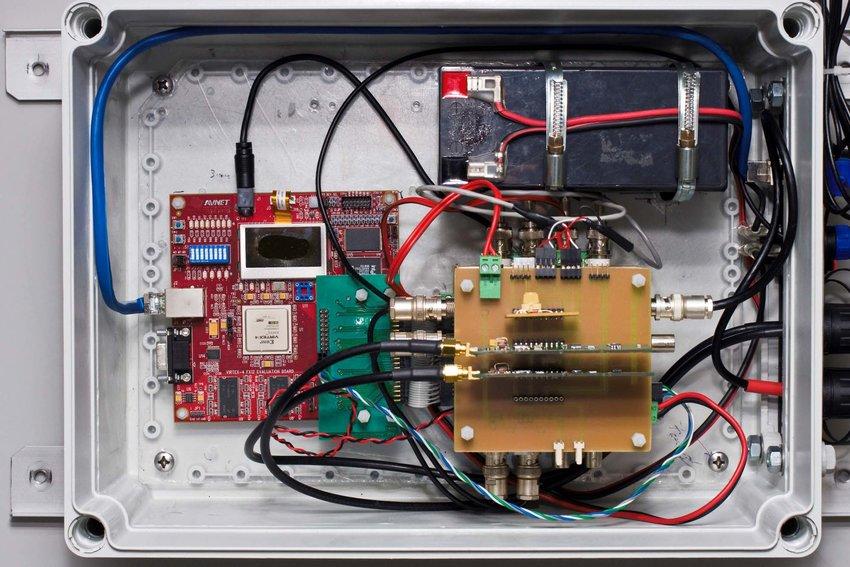 Sonar system Download Scientific Diagram