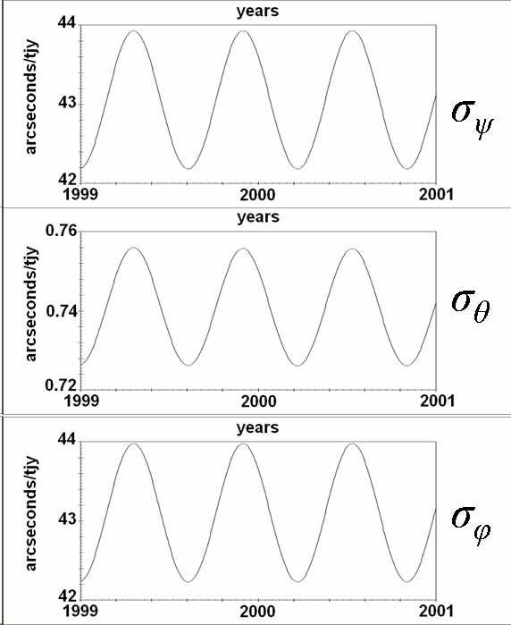 For Mercury (left, a) For Pluto (right, b) Download Scientific