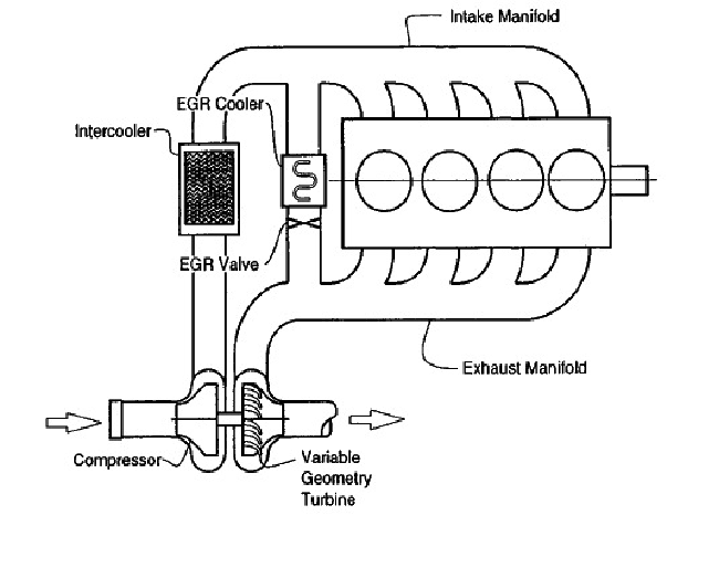 engine intake exhaust flow diagram