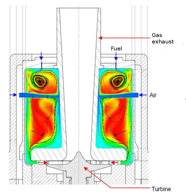 Combustion chamber of the micro gas turbine engine Download