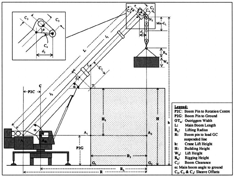 crane lifting diagram