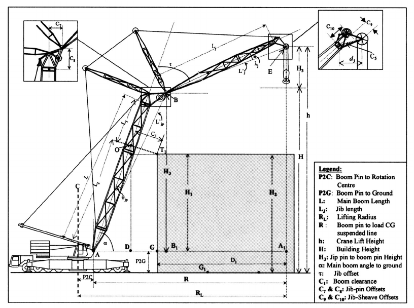 jib crane diagram