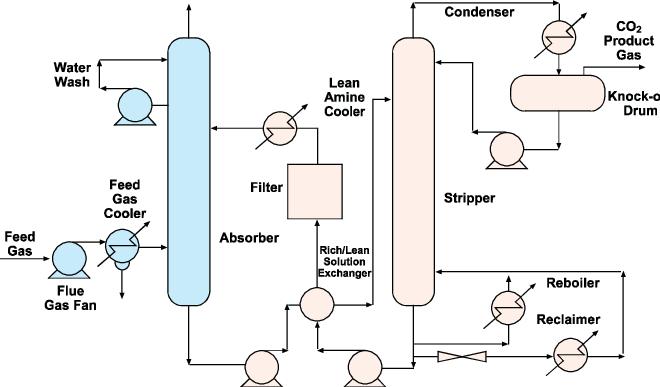 yakult process flow diagram