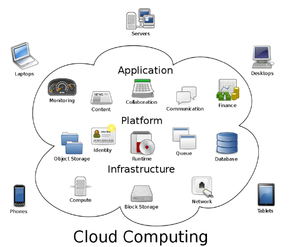 application architecture diagram