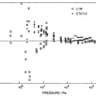 capacitance manometer diagram