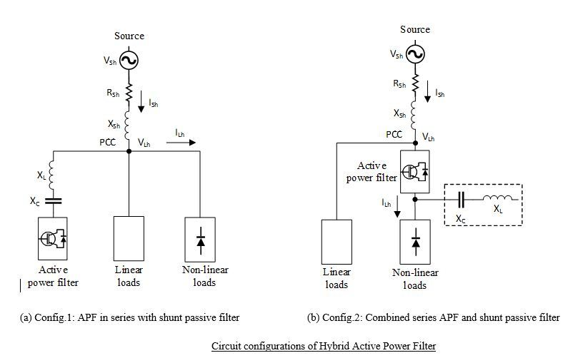 Hybrid active power filter circuit configurations Download