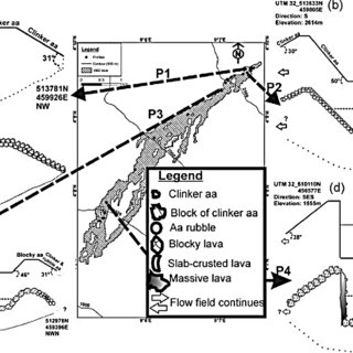 lava flow diagram