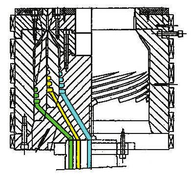 die spiral diagram