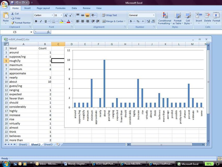 3 Excel spreadsheet showing estimation words Download Scientific