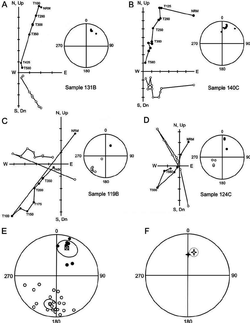square diagram in statistics