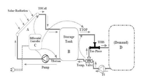 split solar water heater schematic diagram