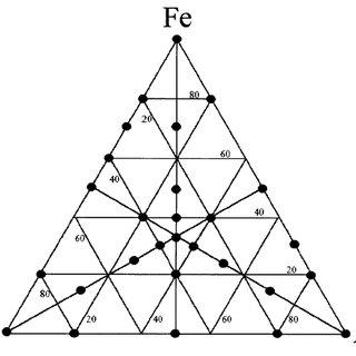 fecu phase diagram