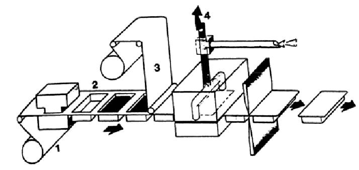 thermoforming diagram
