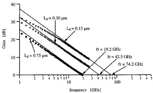 circuit diagram of gan