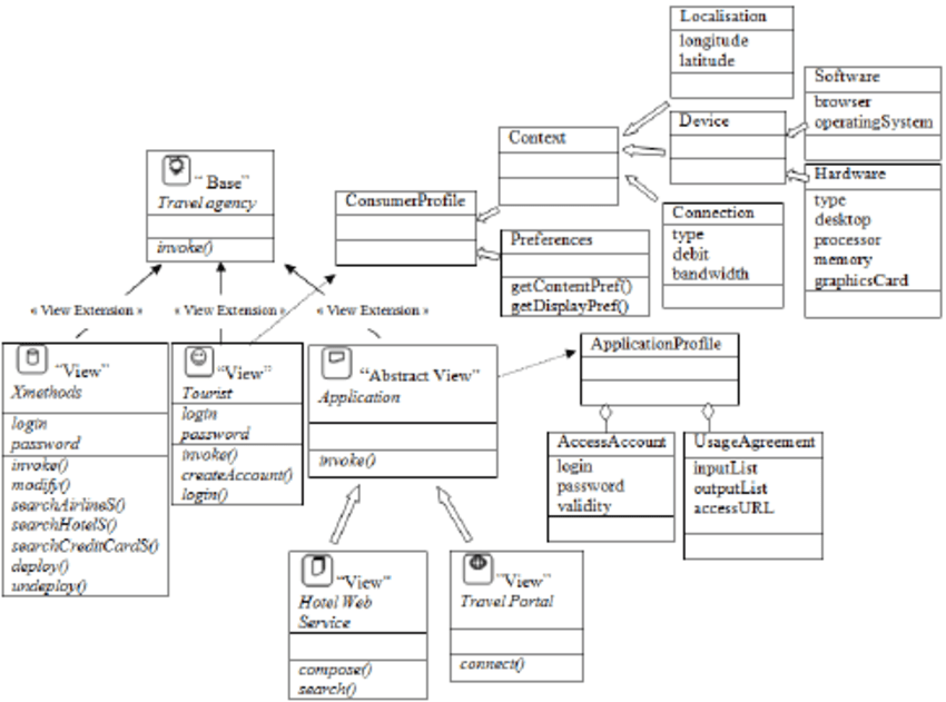 software class diagram example
