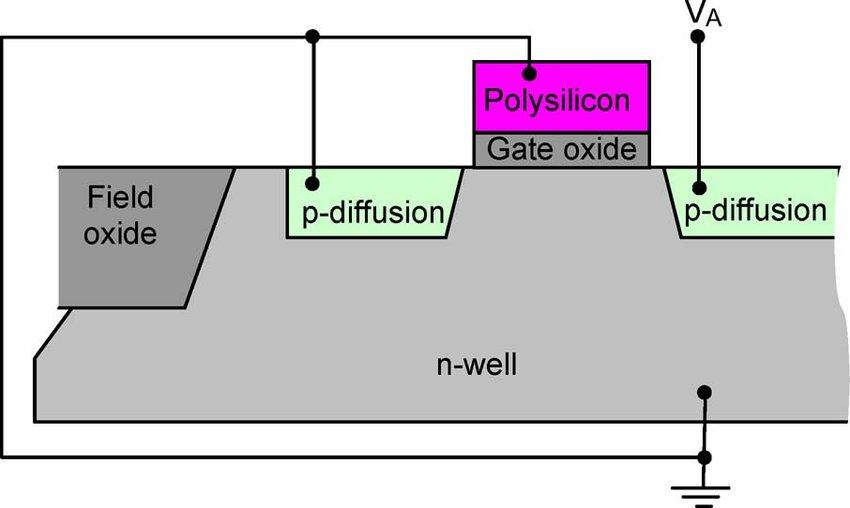 Dynamic-threshold MOS transistor (DTMOST) Download Scientific Diagram - mos transistor