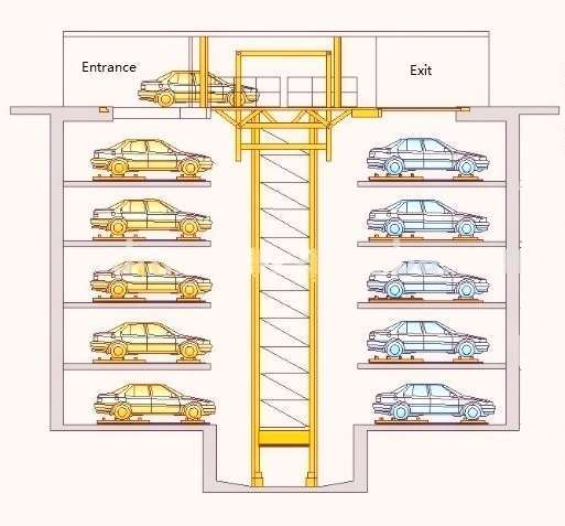 Car Components Diagram - Yt8stipgruppe-essende \u2022