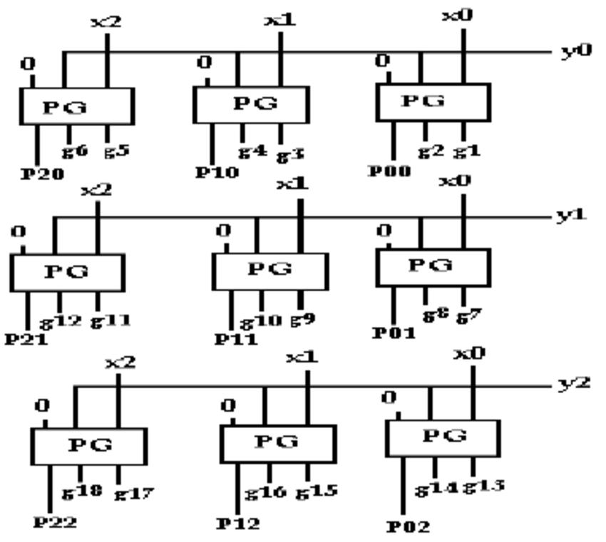 2 bit full adder circuit diagram