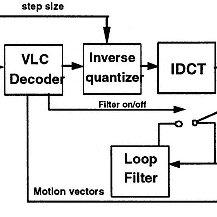 block diagram jpeg compression