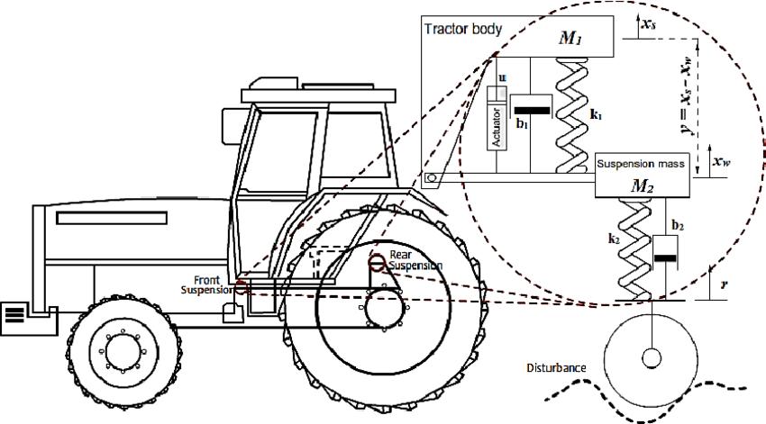 schematic diagram for beginners