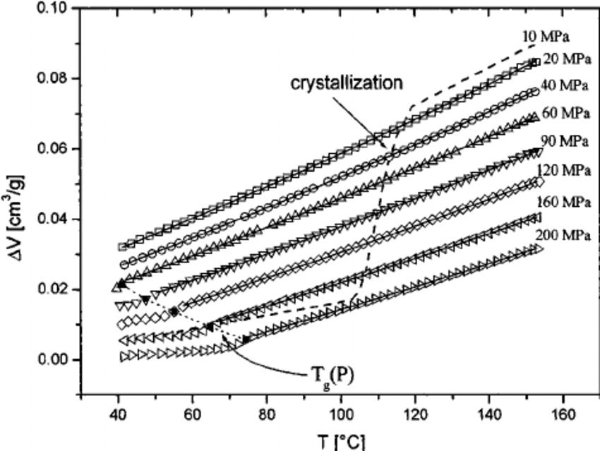 Labeled Diagram Of Temsa Ts 35 Engine