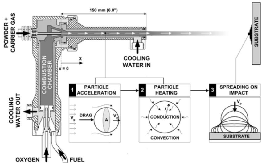 american clipper wiring diagrams