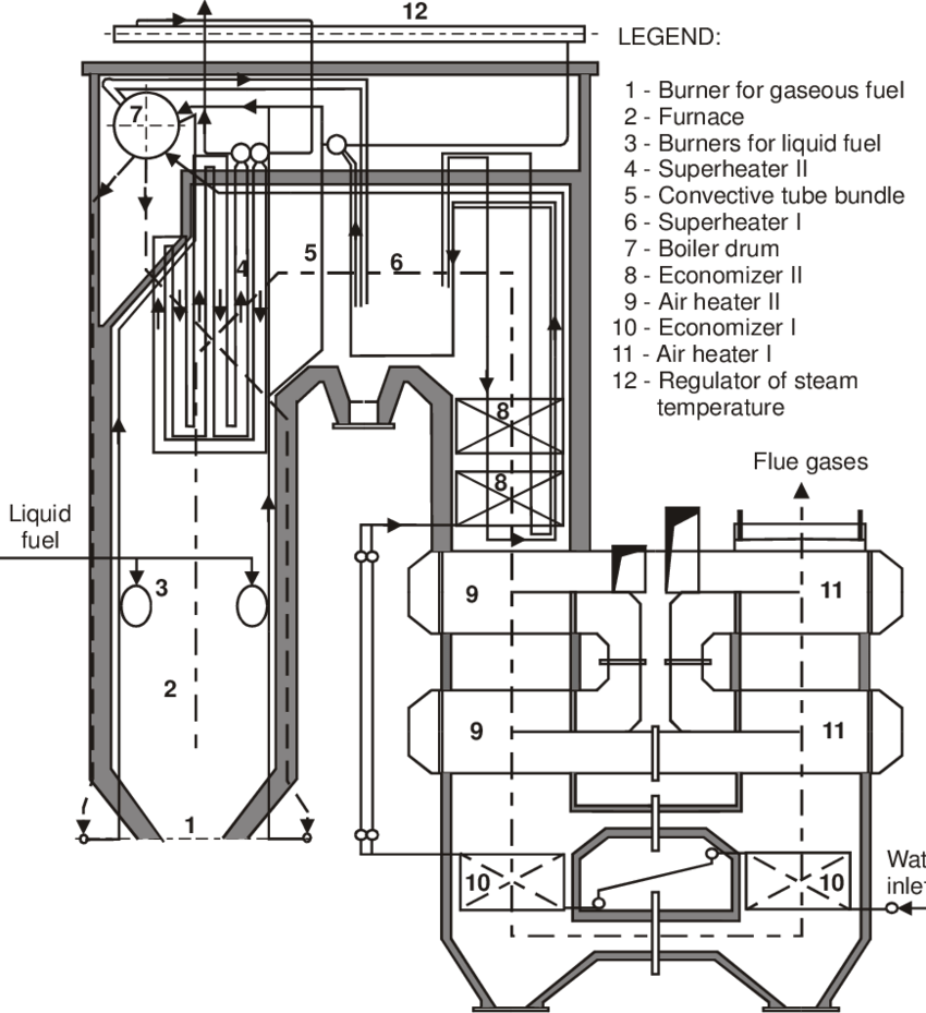wiring diagram steam boiler