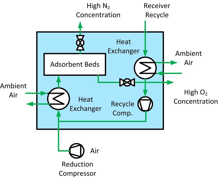 DOC ➤ Diagram Gas Turbinepressor Process Flow Diagram Ebook