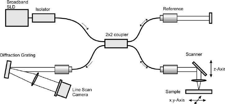 schematic diagram of optical fiber