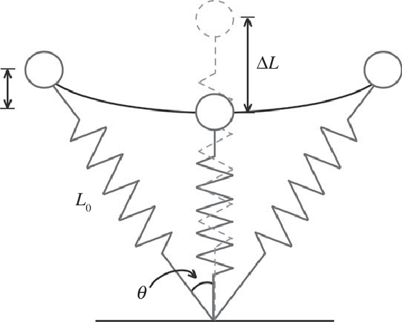 simple body diagram reaction force at simple