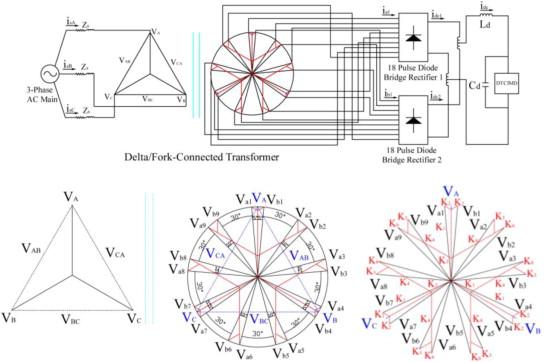 Transformer configuration, Winding arrangement, and Phasor