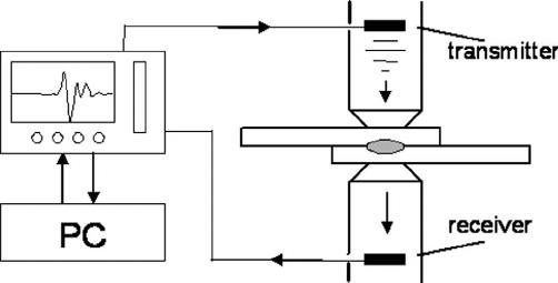 resistance welding block diagram