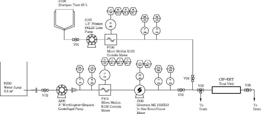 p id diagram piping