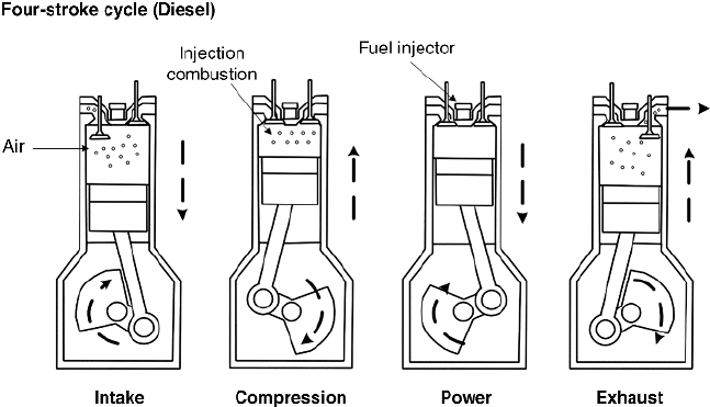 cycle 2 cycle si engine diagram