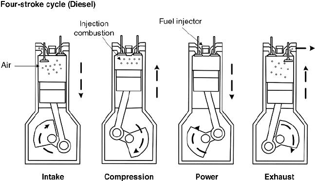 diesel engine internal diagram