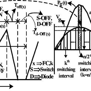 schematic circuit diagram inte pdf