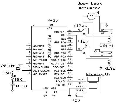 central locking interface circuit diagram