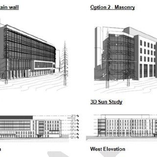 Integration Of Bim And Building Performance Analysis