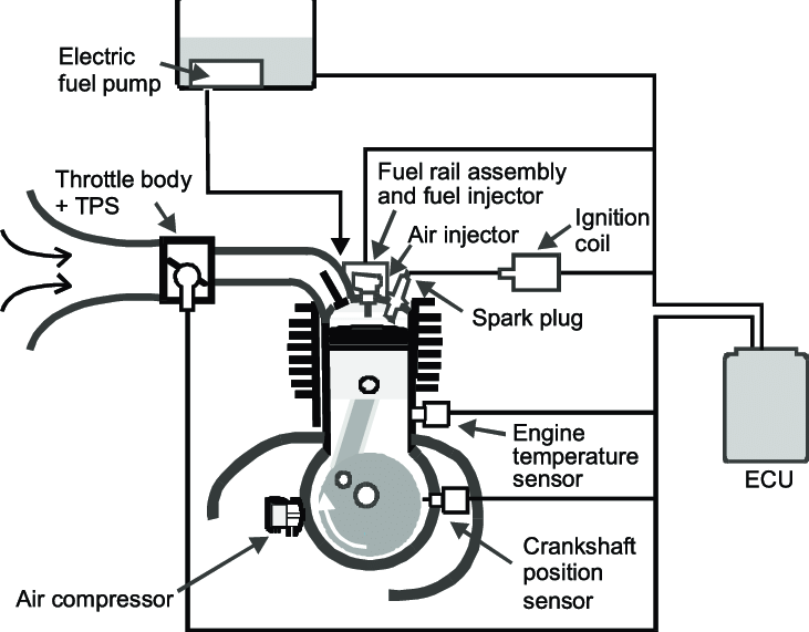 Direct Injected Engine Diagram