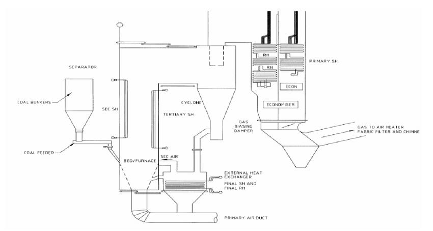 power plant boiler schematic